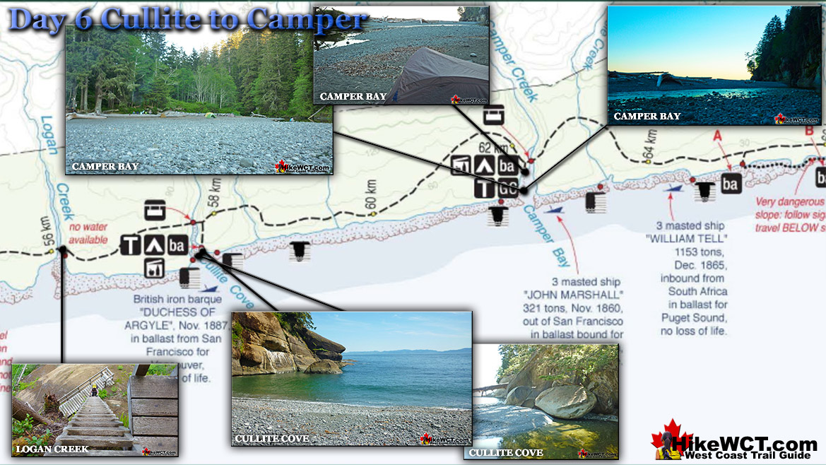 Day 6 Cullite to Camper on the West Coast Trail Map